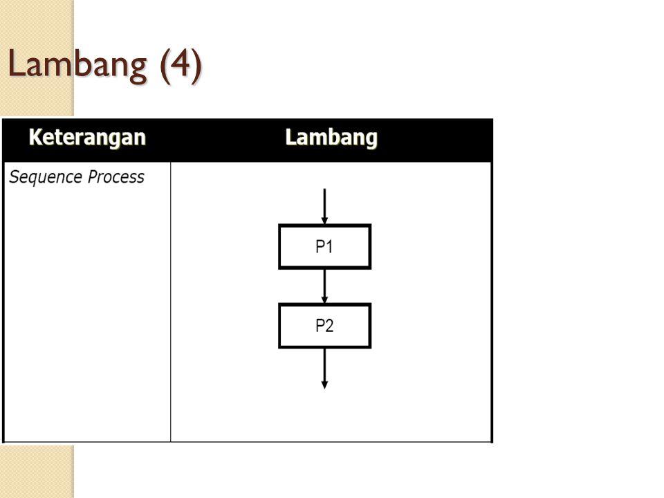 Lambang (4)