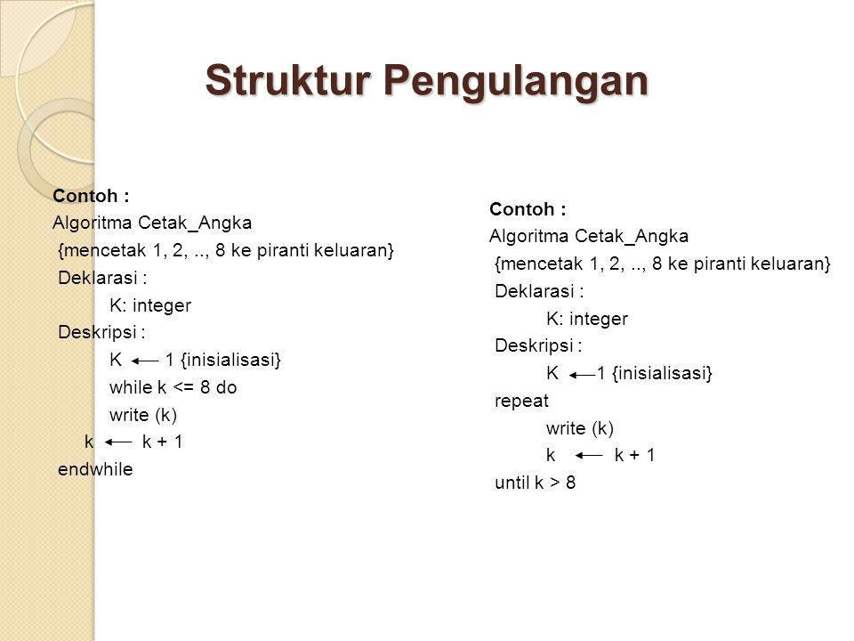 Struktur Pengulangan Contoh : Algoritma Cetak_Angka Contoh :