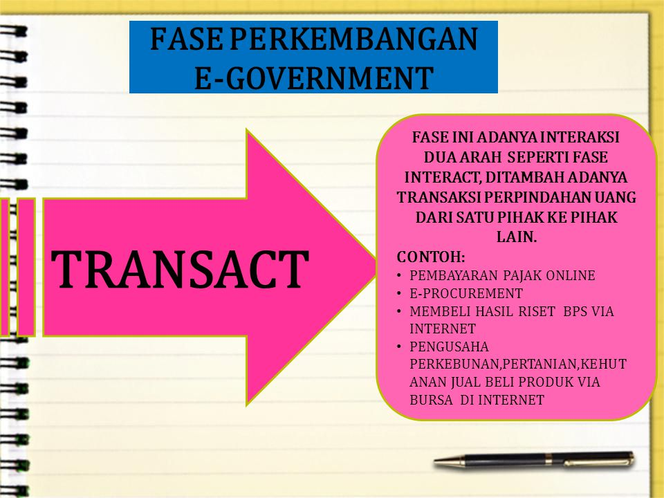FASE PERKEMBANGAN E-GOVERNMENT