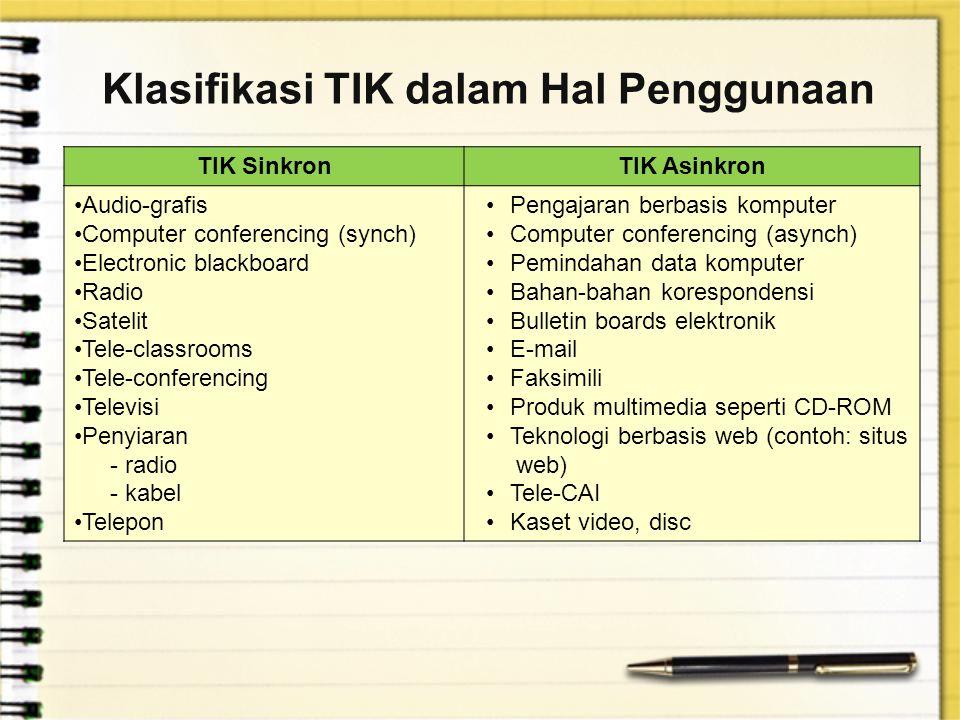 Klasifikasi TIK dalam Hal Penggunaan