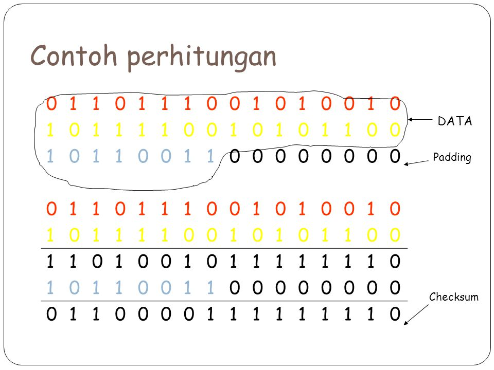 Contoh perhitungan 1 DATA Padding Checksum