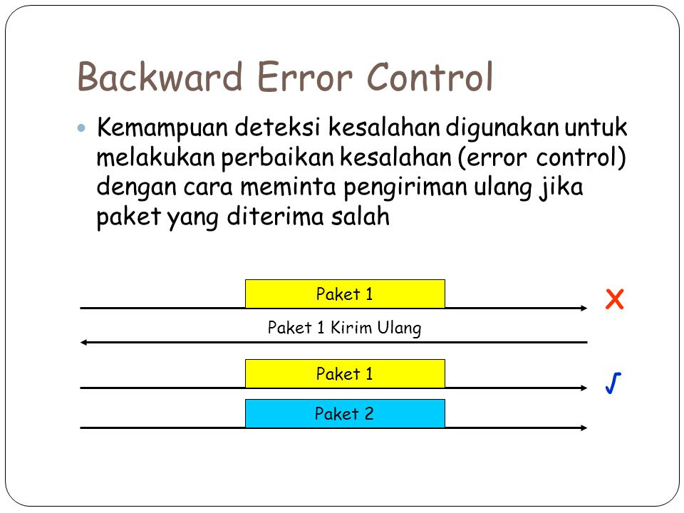 Backward Error Control