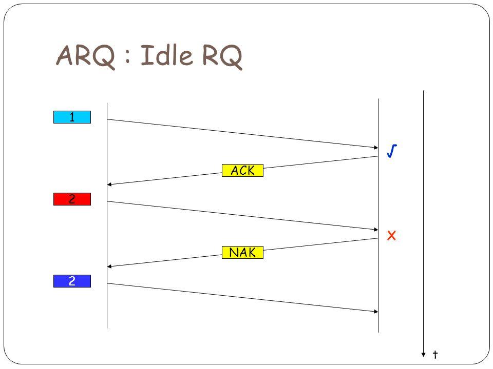 ARQ : Idle RQ 1 √ ACK 2 X NAK 2 t
