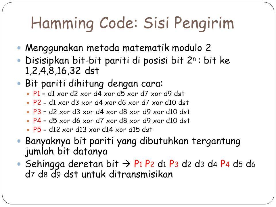 Hamming Code: Sisi Pengirim