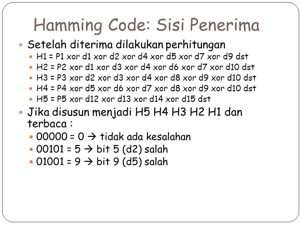Hamming Code: Sisi Penerima