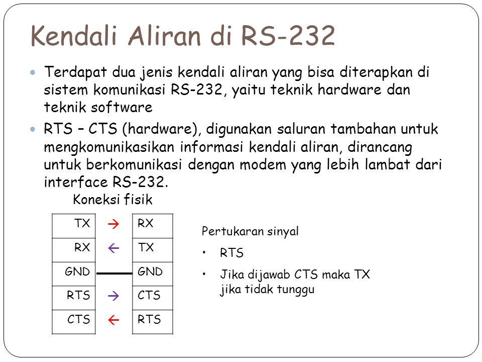 Kendali Aliran di RS-232