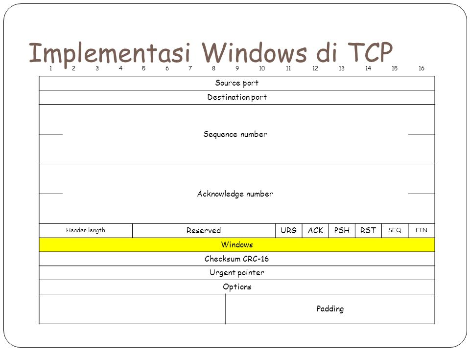 Implementasi Windows di TCP