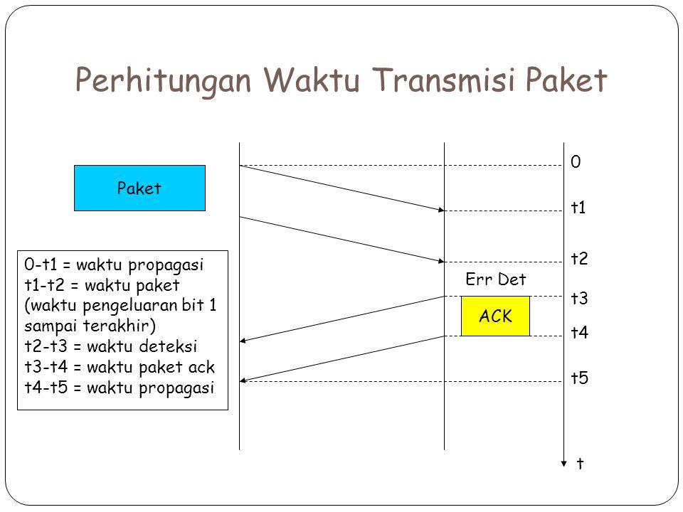 Perhitungan Waktu Transmisi Paket