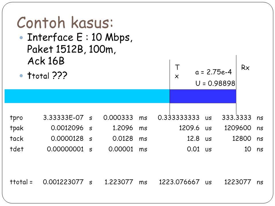 Contoh kasus: Interface E : 10 Mbps, Paket 1512B, 100m, Ack 16B