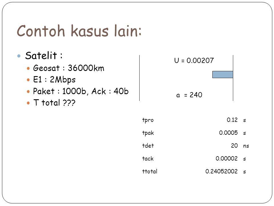 Contoh kasus lain: Satelit : Geosat : 36000km E1 : 2Mbps