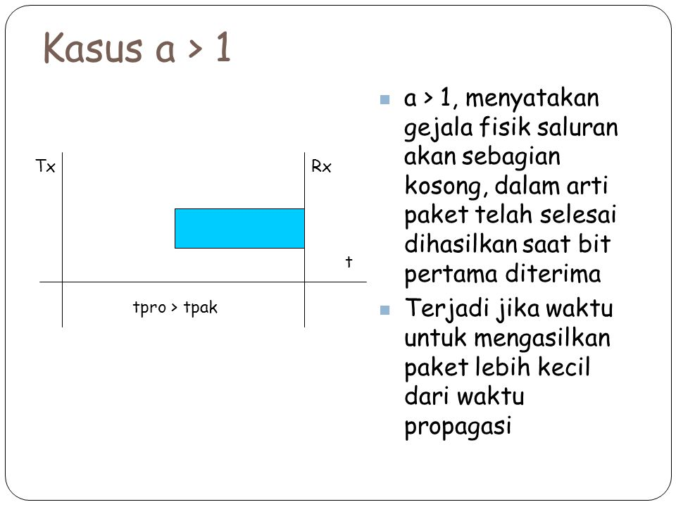Kasus a > 1 a > 1, menyatakan gejala fisik saluran akan sebagian kosong, dalam arti paket telah selesai dihasilkan saat bit pertama diterima.