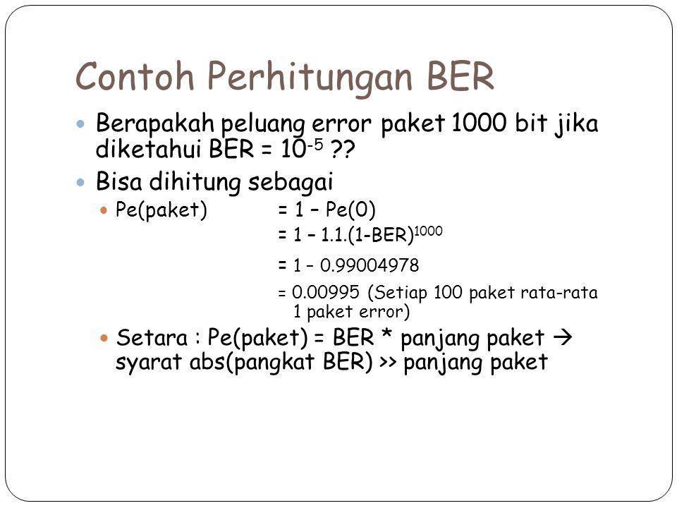 Contoh Perhitungan BER