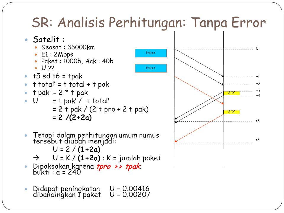 SR: Analisis Perhitungan: Tanpa Error