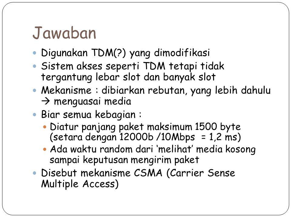 Jawaban Digunakan TDM( ) yang dimodifikasi