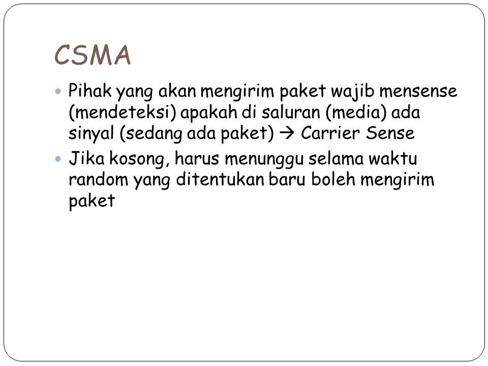 CSMA Pihak yang akan mengirim paket wajib mensense (mendeteksi) apakah di saluran (media) ada sinyal (sedang ada paket)  Carrier Sense.