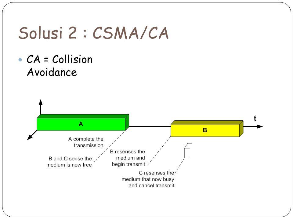 Solusi 2 : CSMA/CA CA = Collision Avoidance