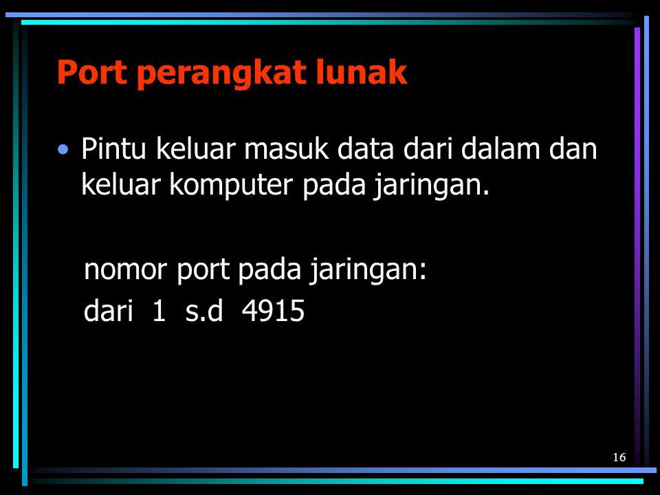 Port perangkat lunak Pintu keluar masuk data dari dalam dan keluar komputer pada jaringan. nomor port pada jaringan:
