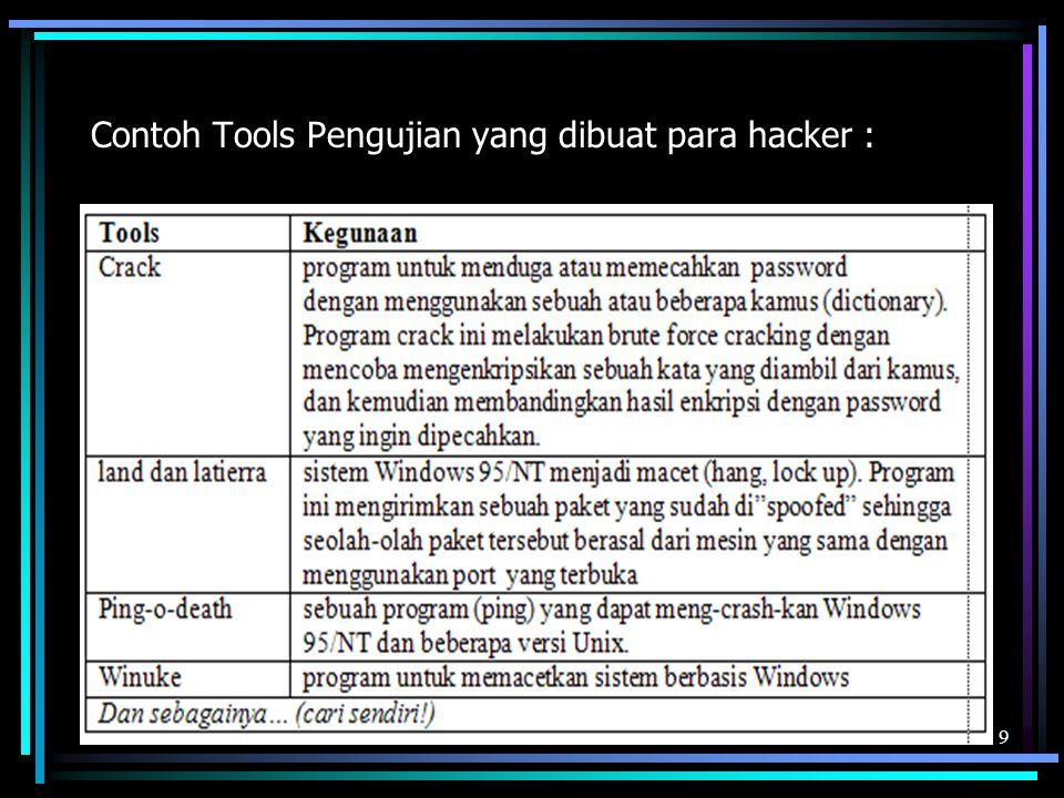 Contoh Tools Pengujian yang dibuat para hacker :