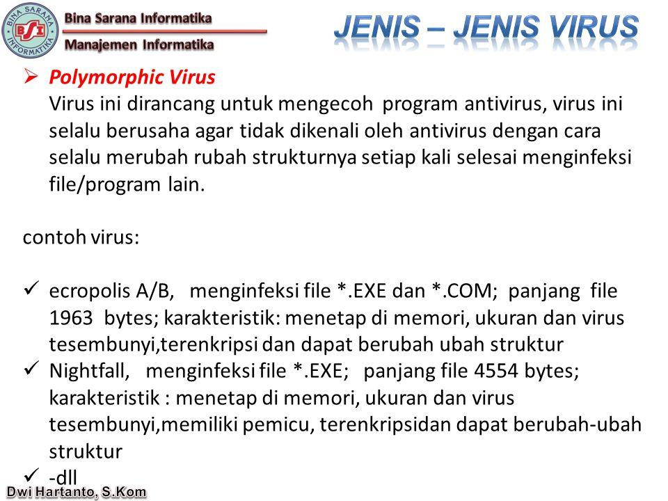 JENIS – JENIS VIRUS Polymorphic Virus