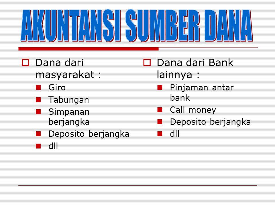 AKUNTANSI SUMBER DANA Dana dari masyarakat : Dana dari Bank lainnya :