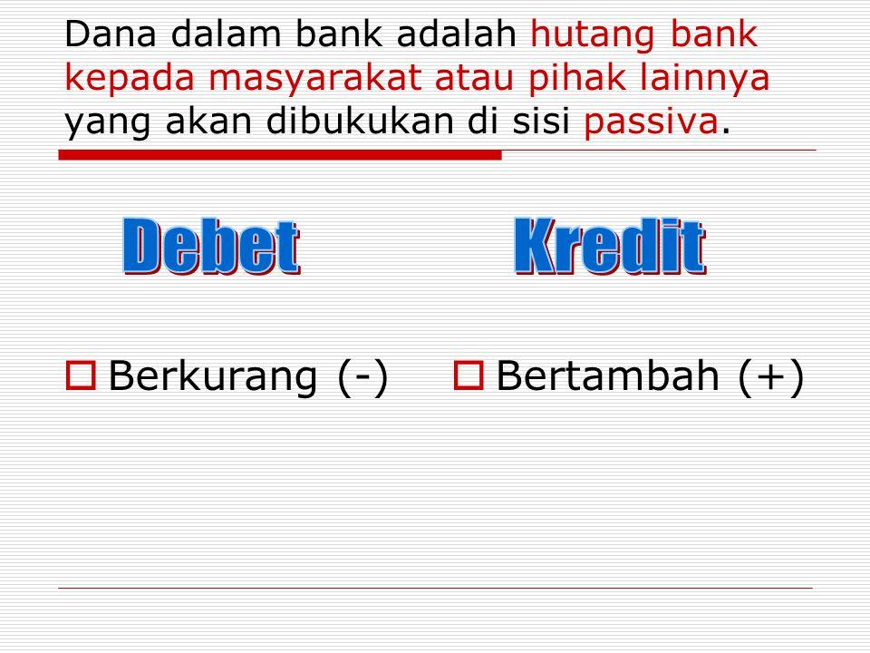 Debet Kredit Berkurang (-) Bertambah (+)