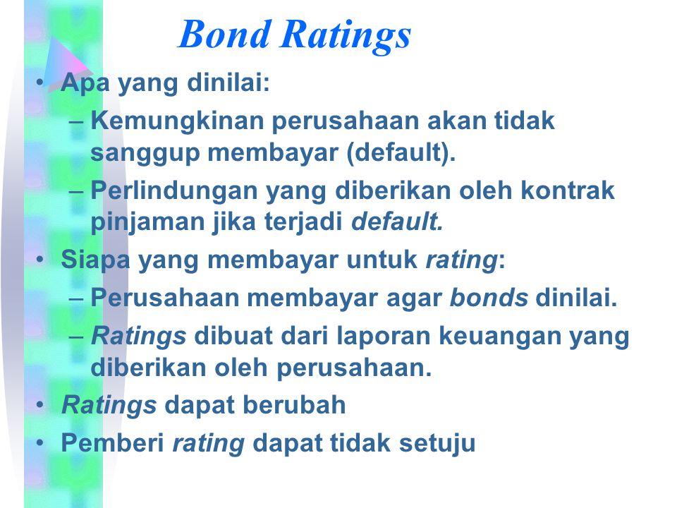 Bond Ratings Apa yang dinilai: