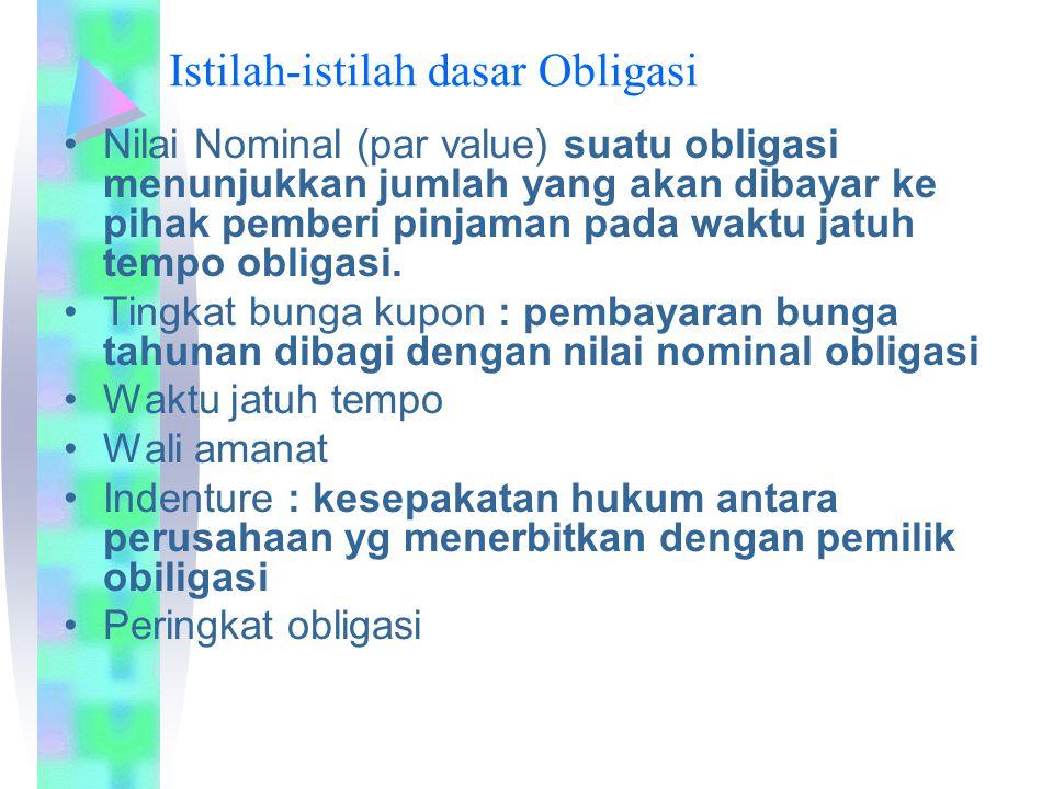 Istilah-istilah dasar Obligasi