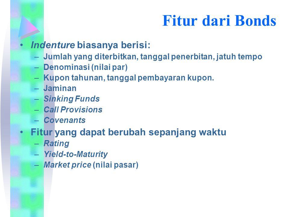 Fitur dari Bonds Indenture biasanya berisi: