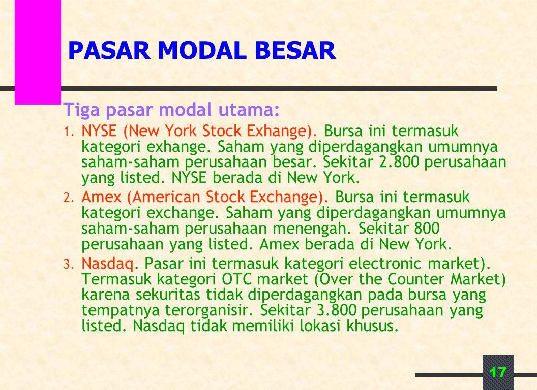 PASAR MODAL BESAR Tiga pasar modal utama: