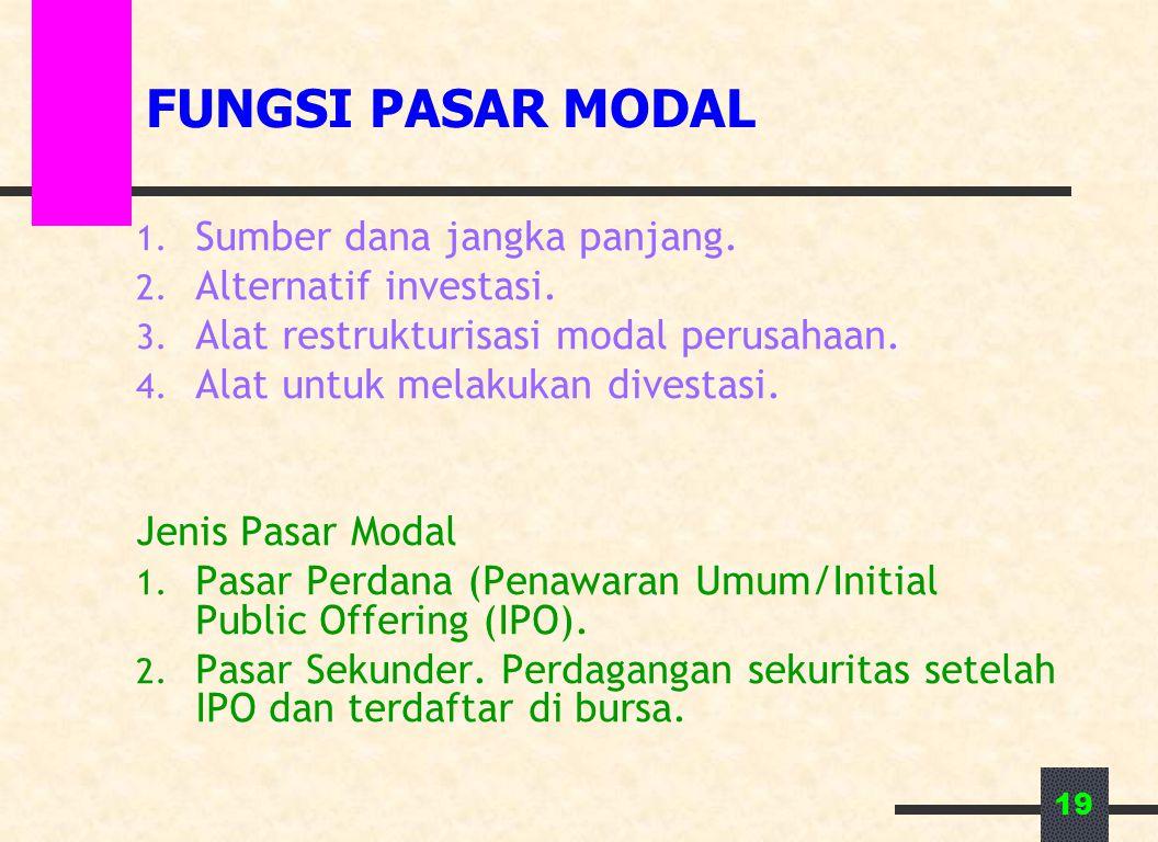FUNGSI PASAR MODAL Sumber dana jangka panjang. Alternatif investasi.