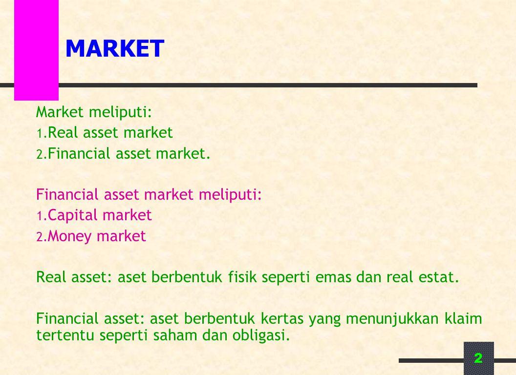 MARKET Market meliputi: Real asset market Financial asset market.