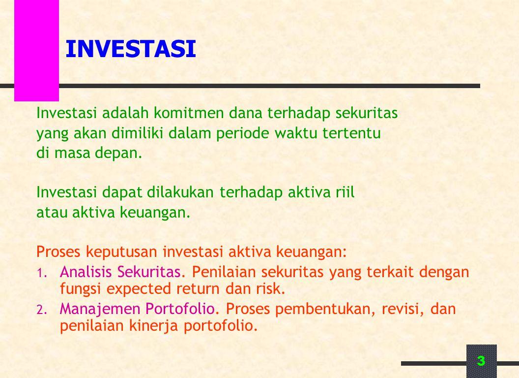 INVESTASI Investasi adalah komitmen dana terhadap sekuritas
