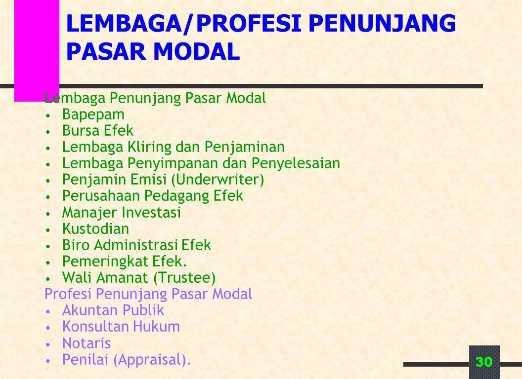 LEMBAGA/PROFESI PENUNJANG PASAR MODAL