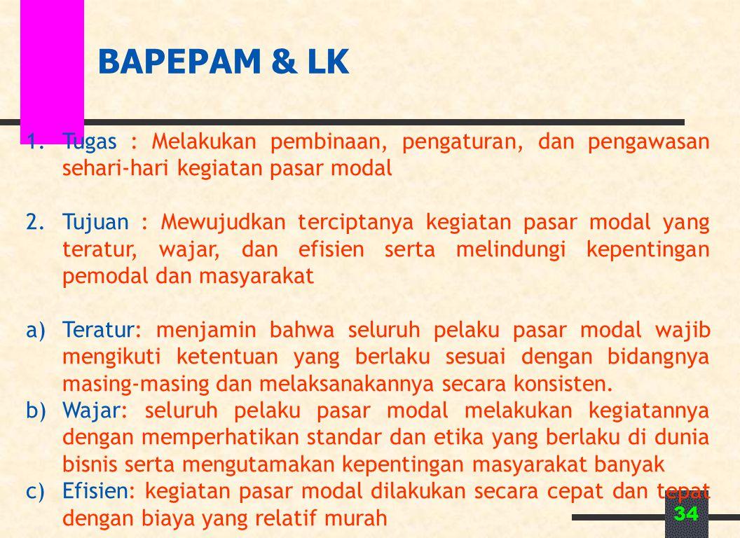 BAPEPAM & LK Tugas : Melakukan pembinaan, pengaturan, dan pengawasan sehari-hari kegiatan pasar modal.