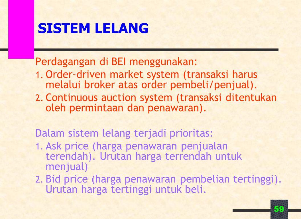 SISTEM LELANG Perdagangan di BEI menggunakan: