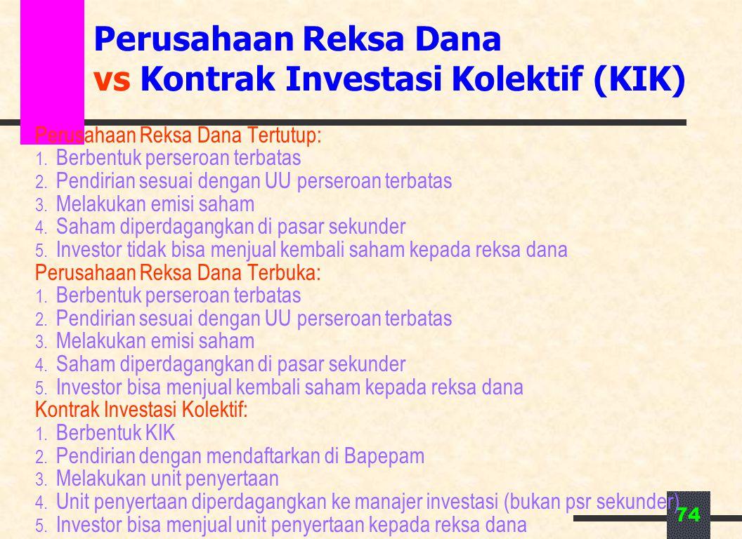 Perusahaan Reksa Dana vs Kontrak Investasi Kolektif (KIK)