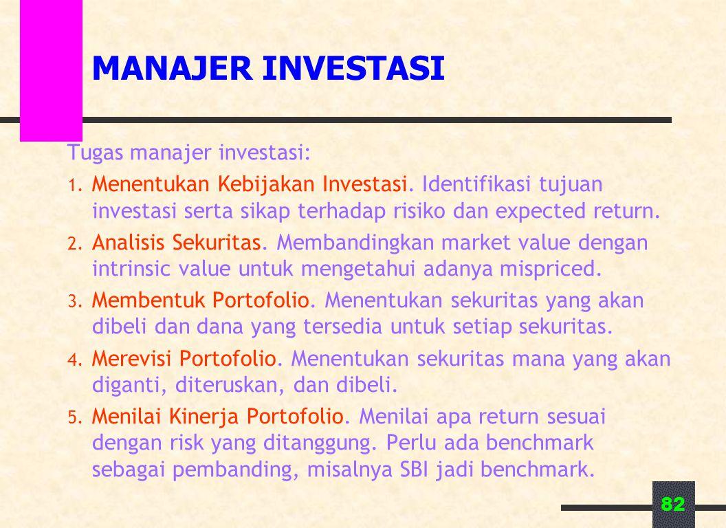 MANAJER INVESTASI Tugas manajer investasi:
