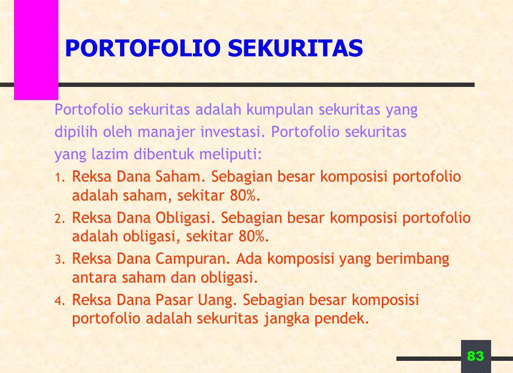 PORTOFOLIO SEKURITAS Portofolio sekuritas adalah kumpulan sekuritas yang. dipilih oleh manajer investasi. Portofolio sekuritas.