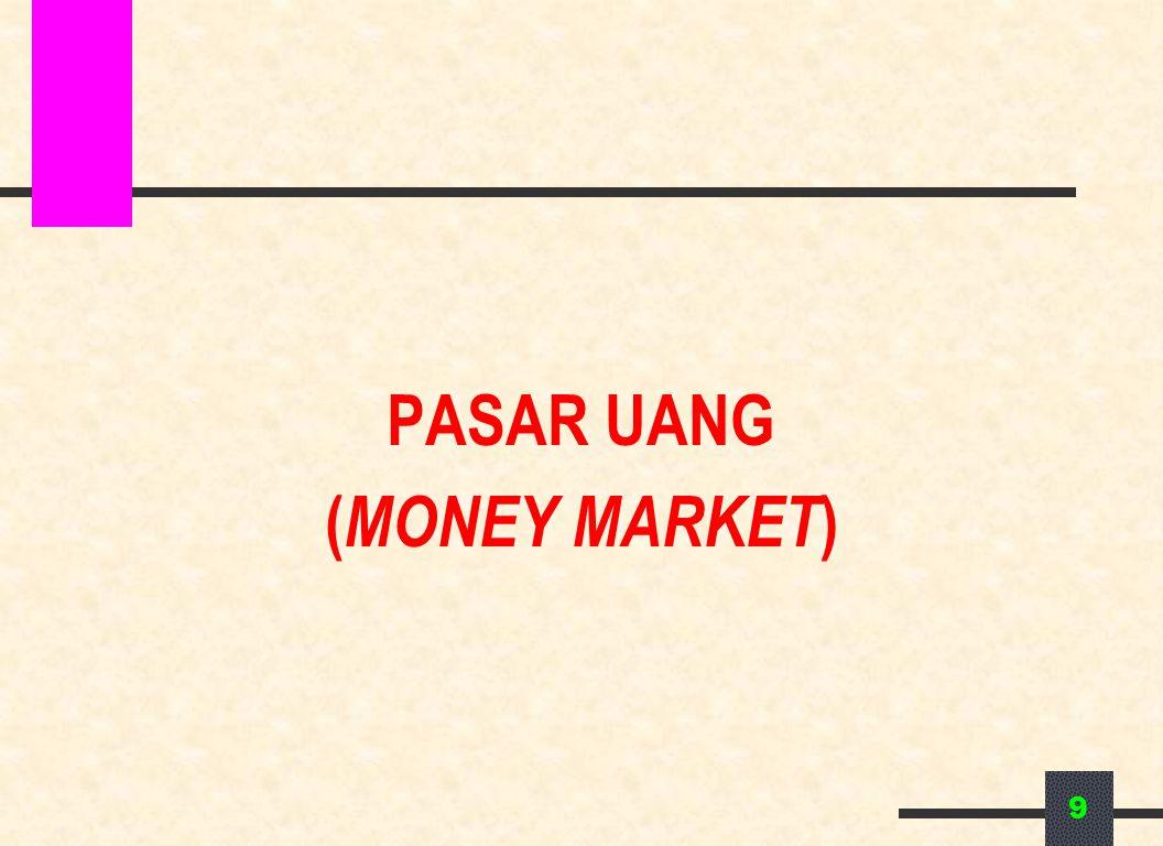 PASAR UANG (MONEY MARKET)