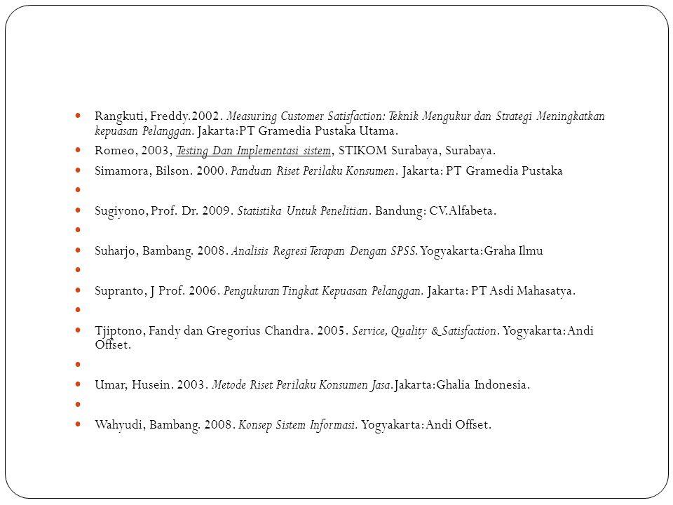 Rangkuti, Freddy.2002. Measuring Customer Satisfaction: Teknik Mengukur dan Strategi Meningkatkan kepuasan Pelanggan. Jakarta:PT Gramedia Pustaka Utama.