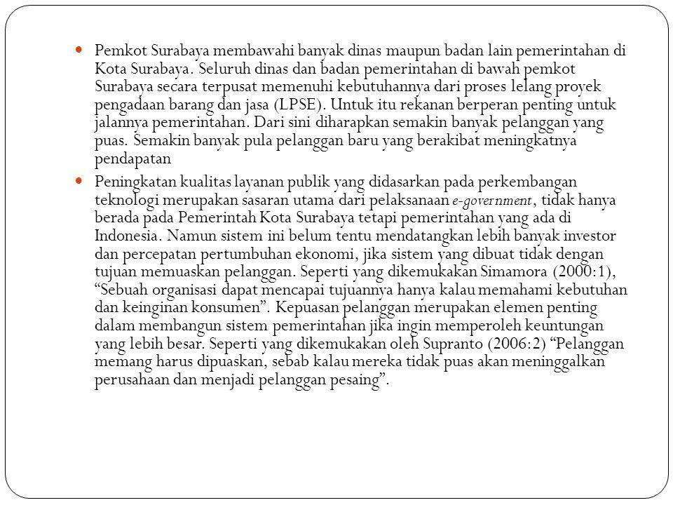 Pemkot Surabaya membawahi banyak dinas maupun badan lain pemerintahan di Kota Surabaya. Seluruh dinas dan badan pemerintahan di bawah pemkot Surabaya secara terpusat memenuhi kebutuhannya dari proses lelang proyek pengadaan barang dan jasa (LPSE). Untuk itu rekanan berperan penting untuk jalannya pemerintahan. Dari sini diharapkan semakin banyak pelanggan yang puas. Semakin banyak pula pelanggan baru yang berakibat meningkatnya pendapatan