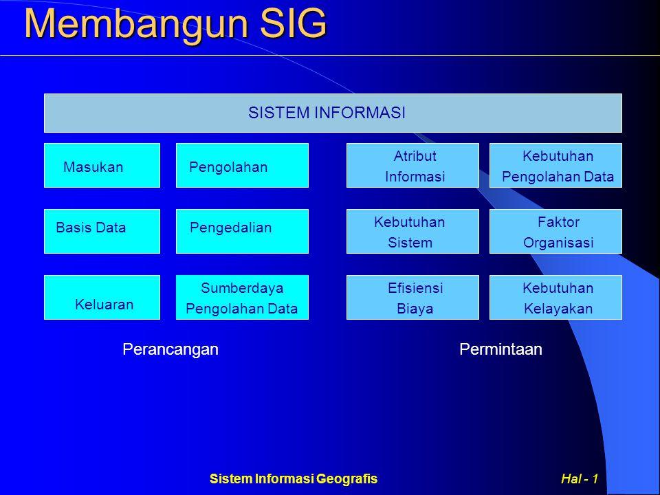 Sistem Informasi Geografis Hal - 1