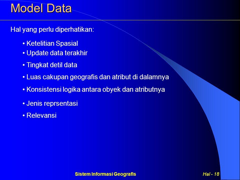 Sistem Informasi Geografis Hal - 18