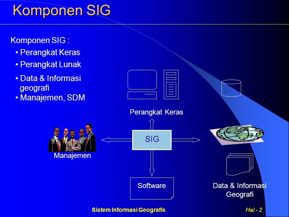 Komponen SIG Komponen SIG : Perangkat Keras Perangkat Lunak