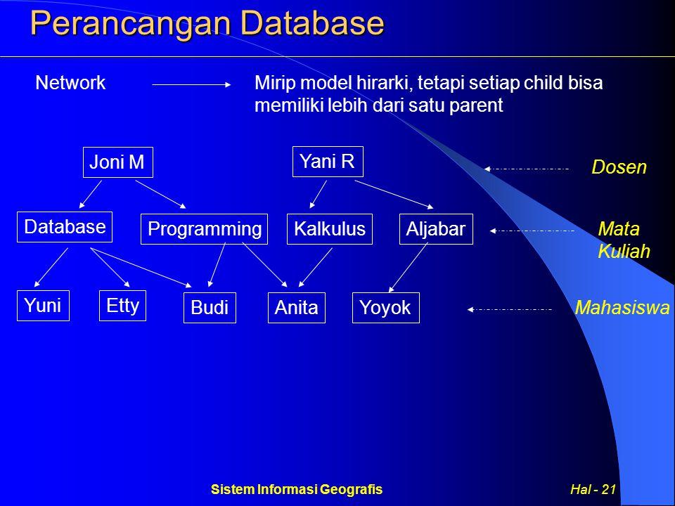 Sistem Informasi Geografis Hal - 21