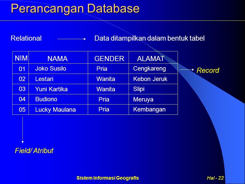 Sistem Informasi Geografis Hal - 22