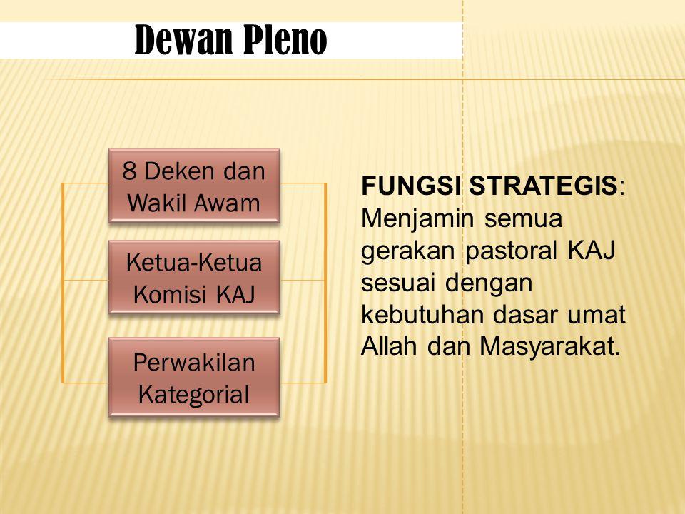 Dewan Pleno 8 Deken dan Wakil Awam FUNGSI STRATEGIS: