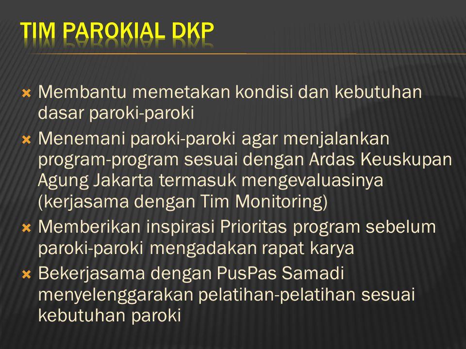 TIM PAROKIAL DKP Membantu memetakan kondisi dan kebutuhan dasar paroki-paroki.
