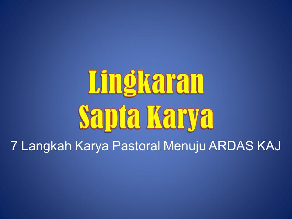 7 Langkah Karya Pastoral Menuju ARDAS KAJ