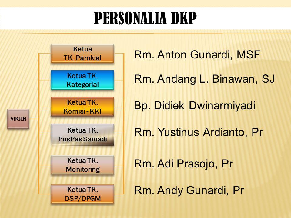 PERSONALIA DKP Rm. Anton Gunardi, MSF Rm. Andang L. Binawan, SJ